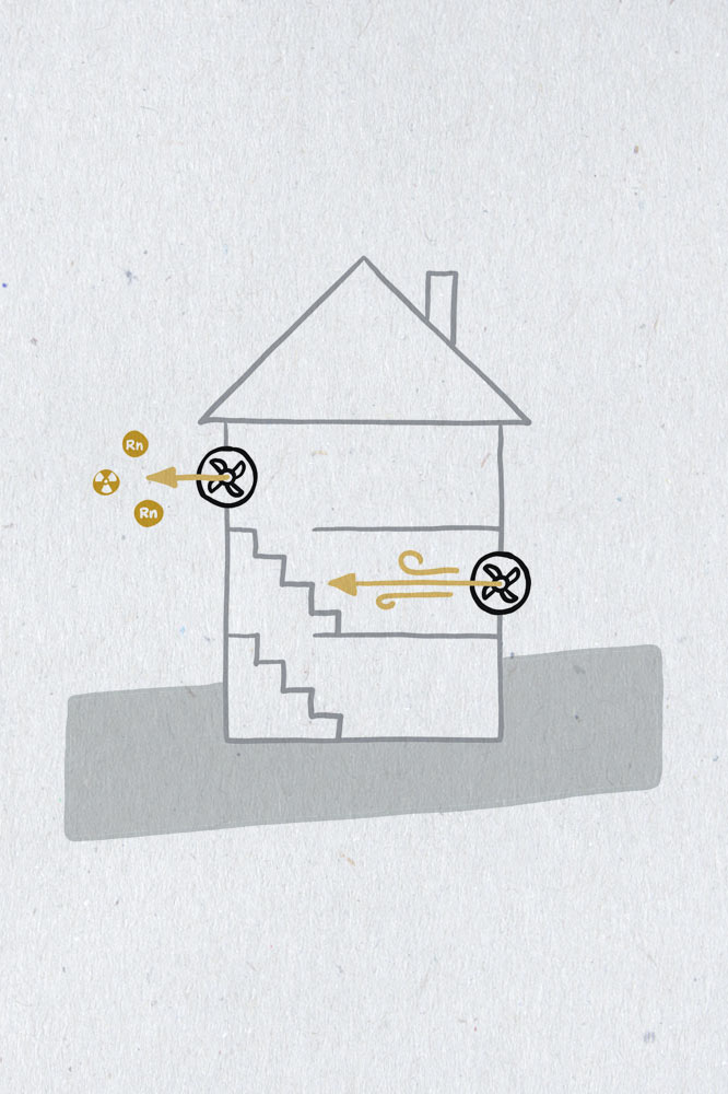 AGES Radon